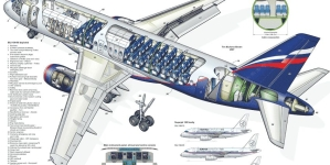 Interjet compra 20 aviones rusos, con un mal historial de vuelo